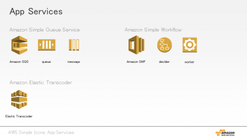 Amazon Web Services (13)