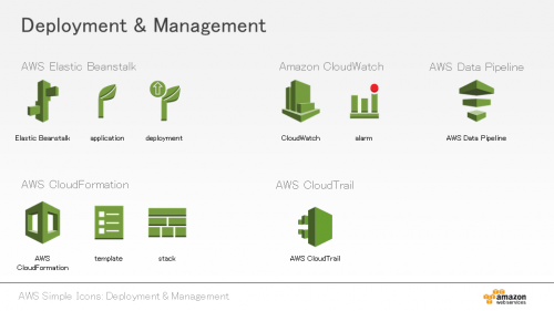 Amazon Web Services (9)