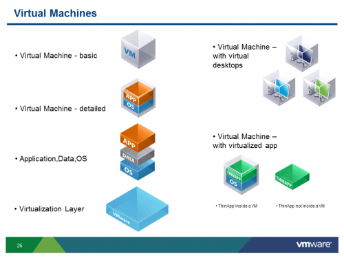 VMware PowerPoint Icons (24)