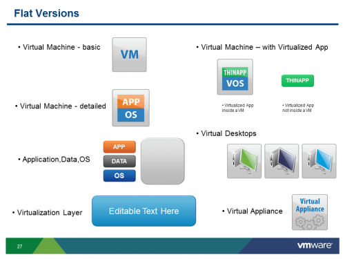 VMware PowerPoint Icons (25)