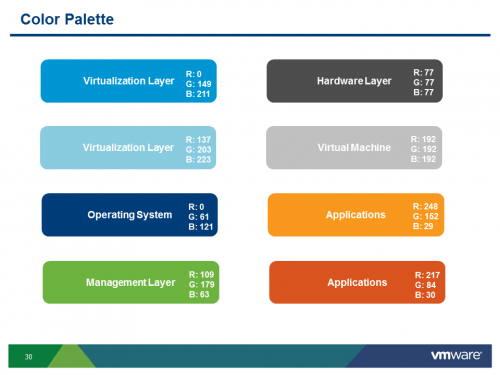 VMware PowerPoint Icons (28)