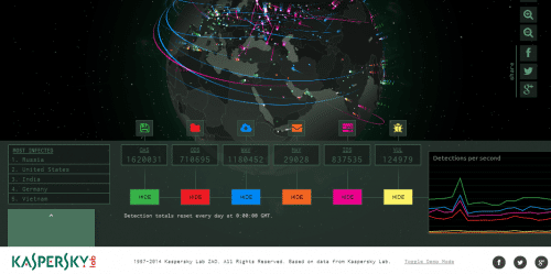cyberthreat-real-time-map (2)