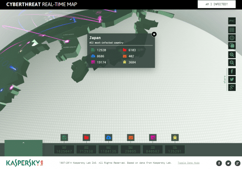 cyberthreat-real-time-map (4)