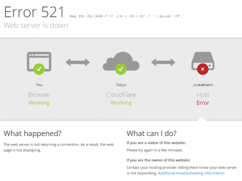 CloudFlare-Error_521