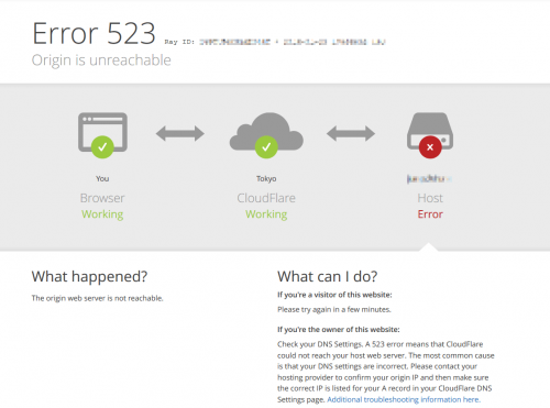 CloudFlare Error 523 Origin is unreachable
